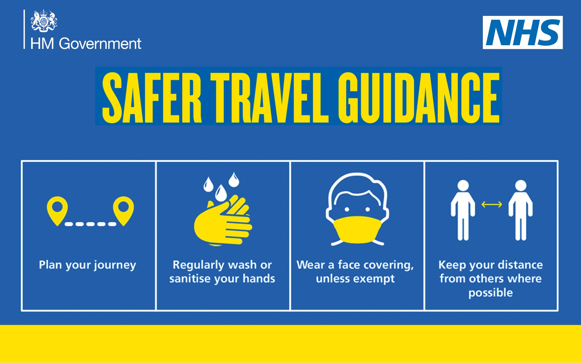 Travel guidance
